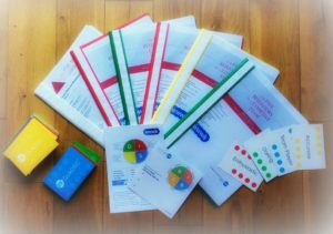 Five Behaviours Case Study